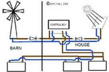 Wind Generator Home Wiring Basics - Schema Wiring Diagram on wind generator wiring diagram, 3 phase generator wiring diagram, stamford generator wiring diagram,